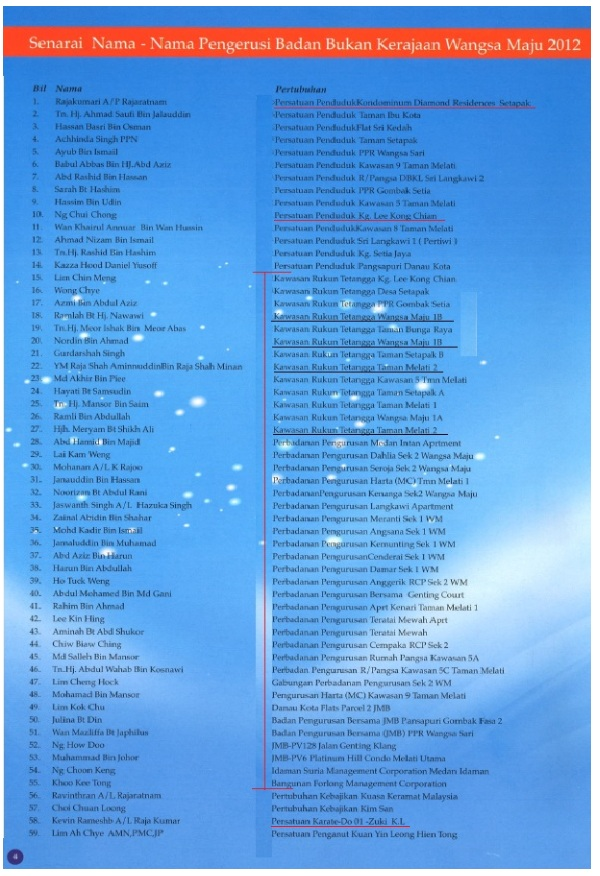 List of Yew's so-called coalition of NGOs
