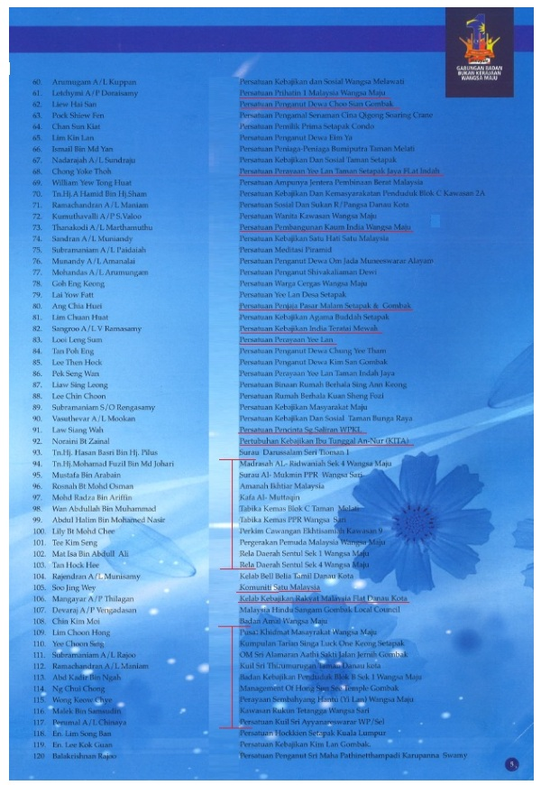 List of Yew's so-called coalition of NGOs. Marked in RED were the unregistered societies.