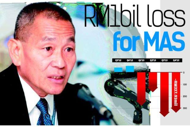 MAS losses for 2013 RM1.17 billion!