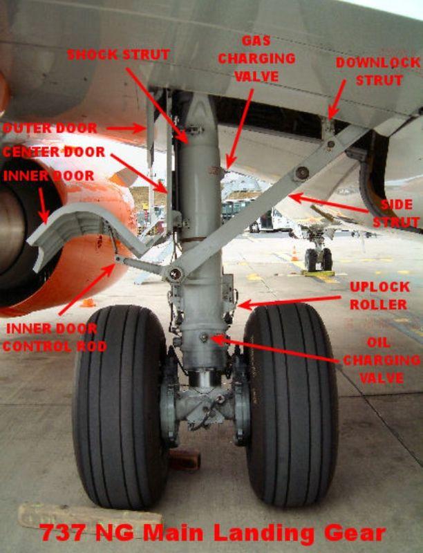 The B 737 landing gear.