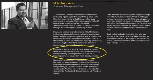 Datuk Mohd Noor Amin