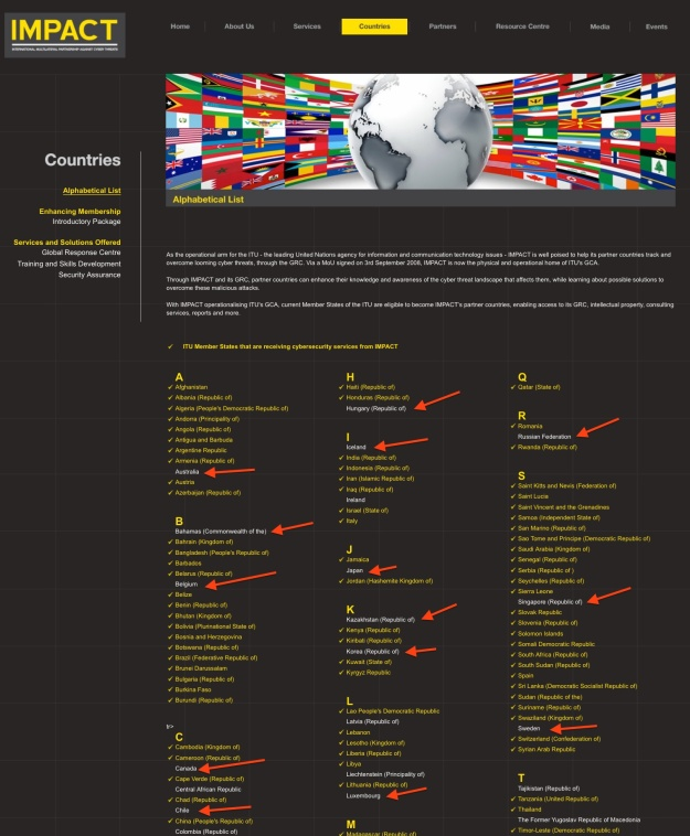 IMPCT'S member countries.
